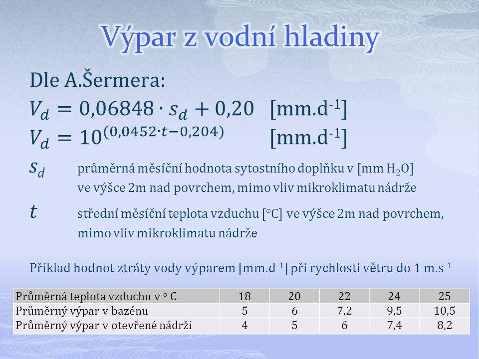Výpar z vodní hladiny Dle A.Šermera: 𝑉 𝑑 =0,06848∙ 𝑠 𝑑 +0,20 [mm.d-1]